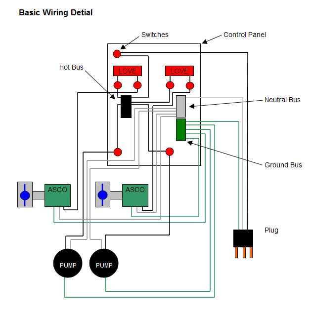 rexroth solenoid valve wiring diagram wiring diagrams on asco wiring diagram
